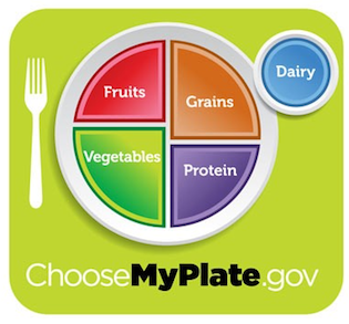 myplate